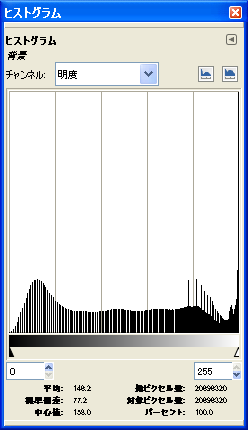 8bit JPEG SCREEN ヒストグラム