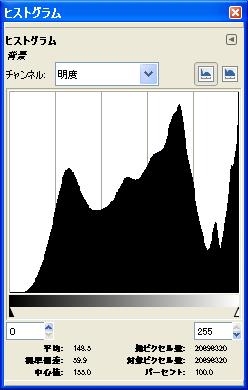 16bit TIFF HDR reinhard02 ヒストグラム