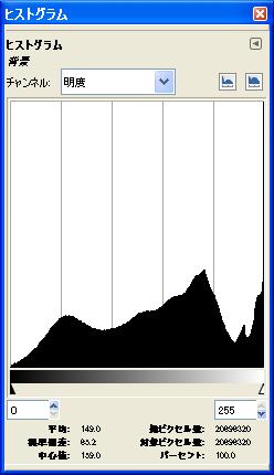 16bit TIFF HDR bilateral ヒストグラム
