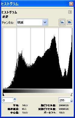 8bit JPEG HDR reinhard02 ヒストグラム