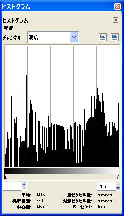 8bit JPEG ヒストグラム均等化 ヒストグラム